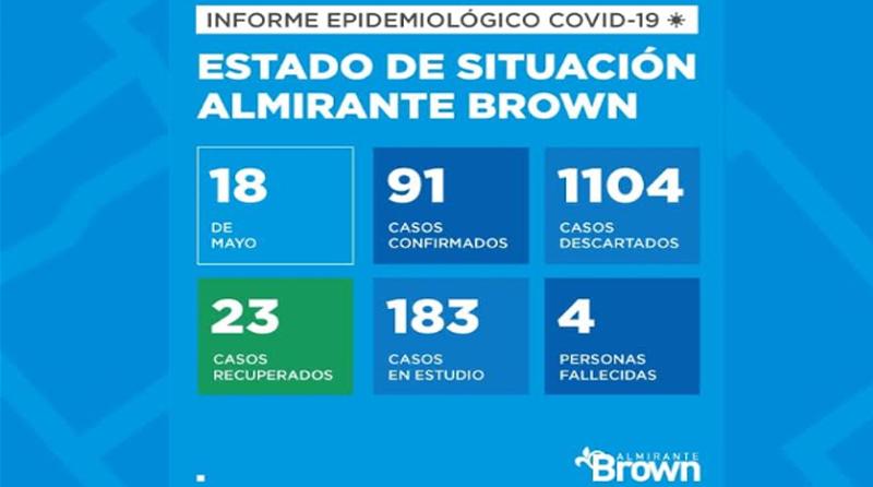 coronavirus Brown